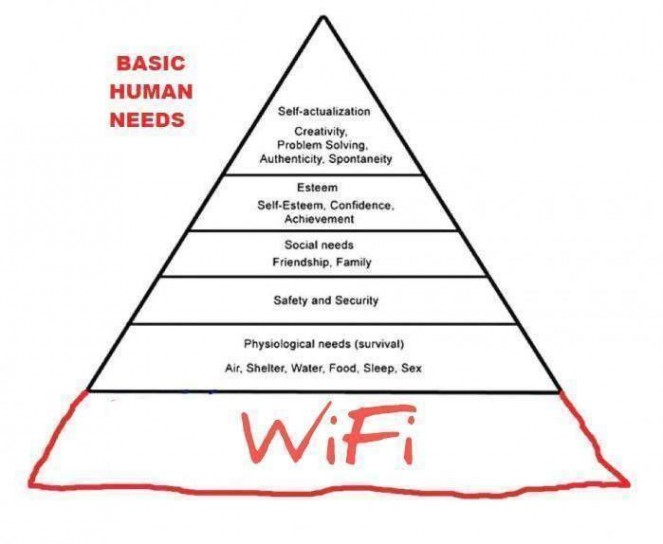 Theories of motivation maslows pyramid with wi fi at the bottom ccuart Image collections